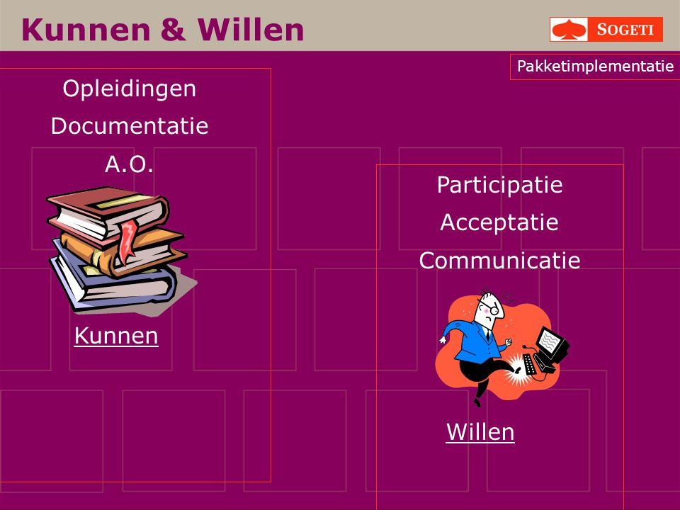 Kunnen & Willen Opleidingen Documentatie A.O. Participatie Acceptatie