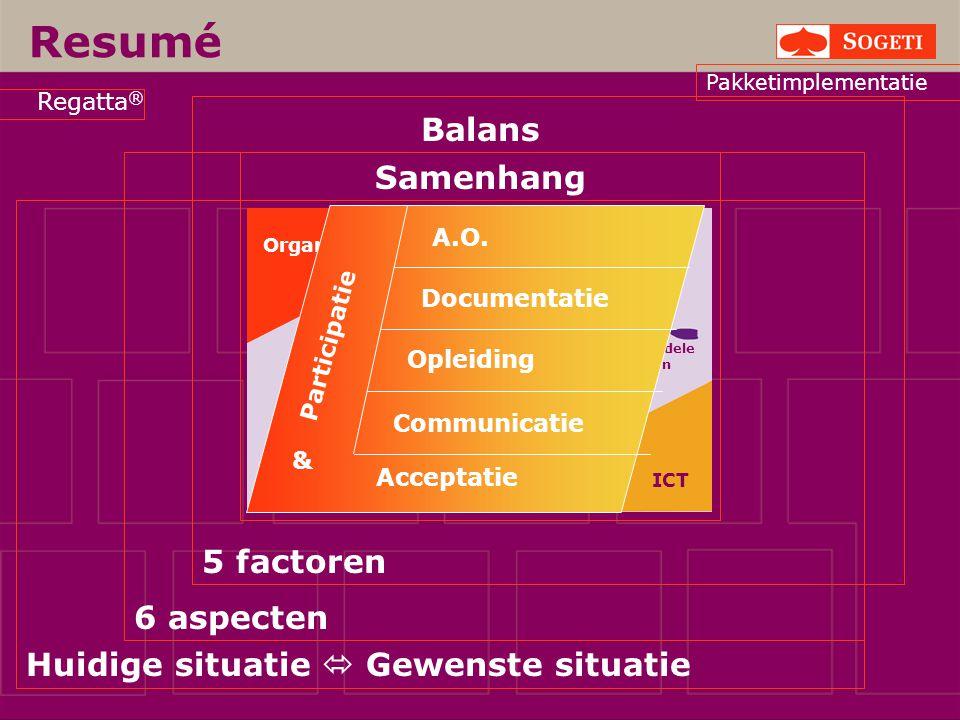 Resumé Balans Samenhang 5 factoren 6 aspecten
