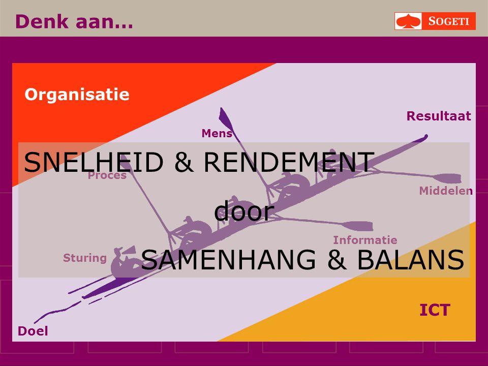 SNELHEID & RENDEMENT door SAMENHANG & BALANS Denk aan… Organisatie ICT