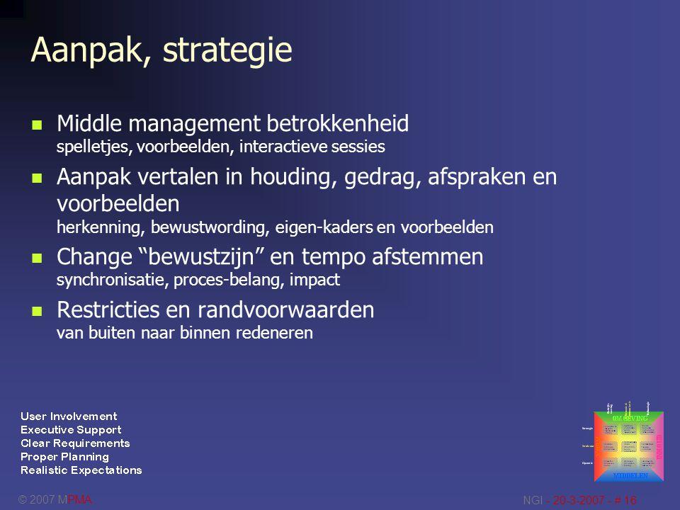Aanpak, strategie Middle management betrokkenheid spelletjes, voorbeelden, interactieve sessies.