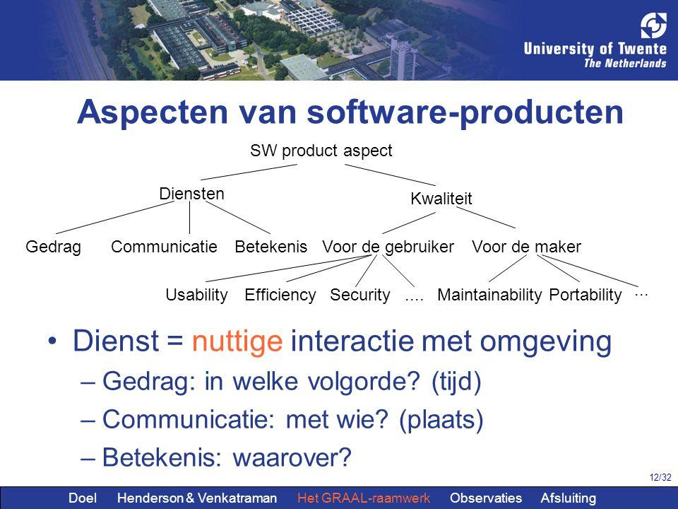 Aspecten van software-producten