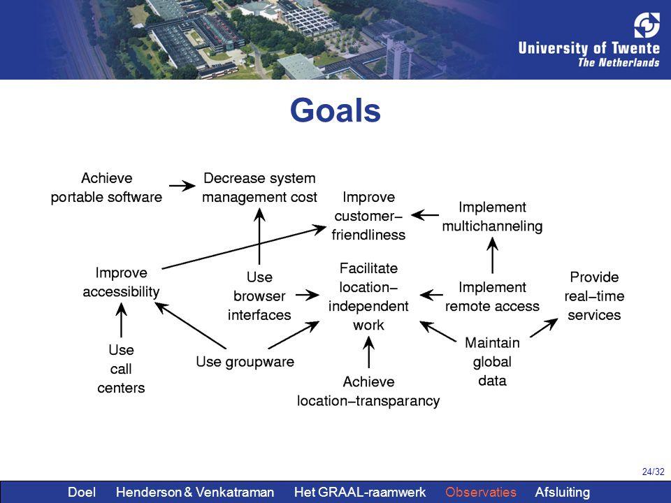 Goals Doel Henderson & Venkatraman Het GRAAL-raamwerk Observaties Afsluiting