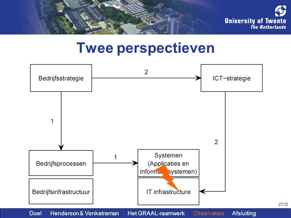 Twee perspectieven Doel Henderson & Venkatraman Het GRAAL-raamwerk Observaties Afsluiting.