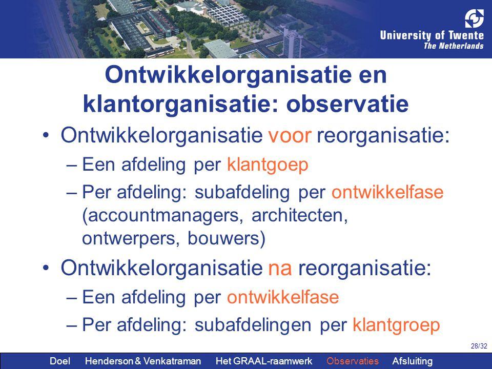 Ontwikkelorganisatie en klantorganisatie: observatie