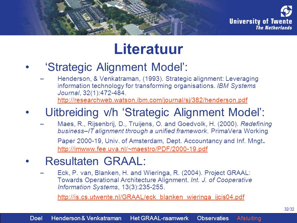 Literatuur 'Strategic Alignment Model':