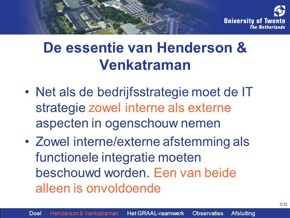 De essentie van Henderson & Venkatraman