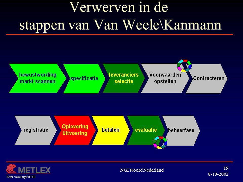 Verwerven in de stappen van Van Weele\Kanmann