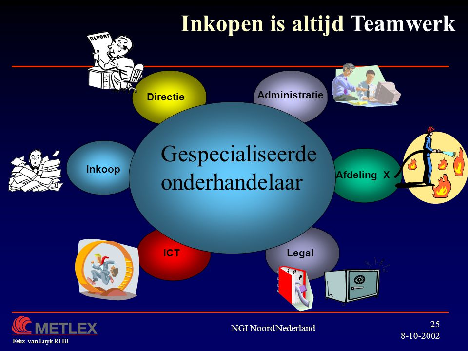 Inkopen is altijd Teamwerk