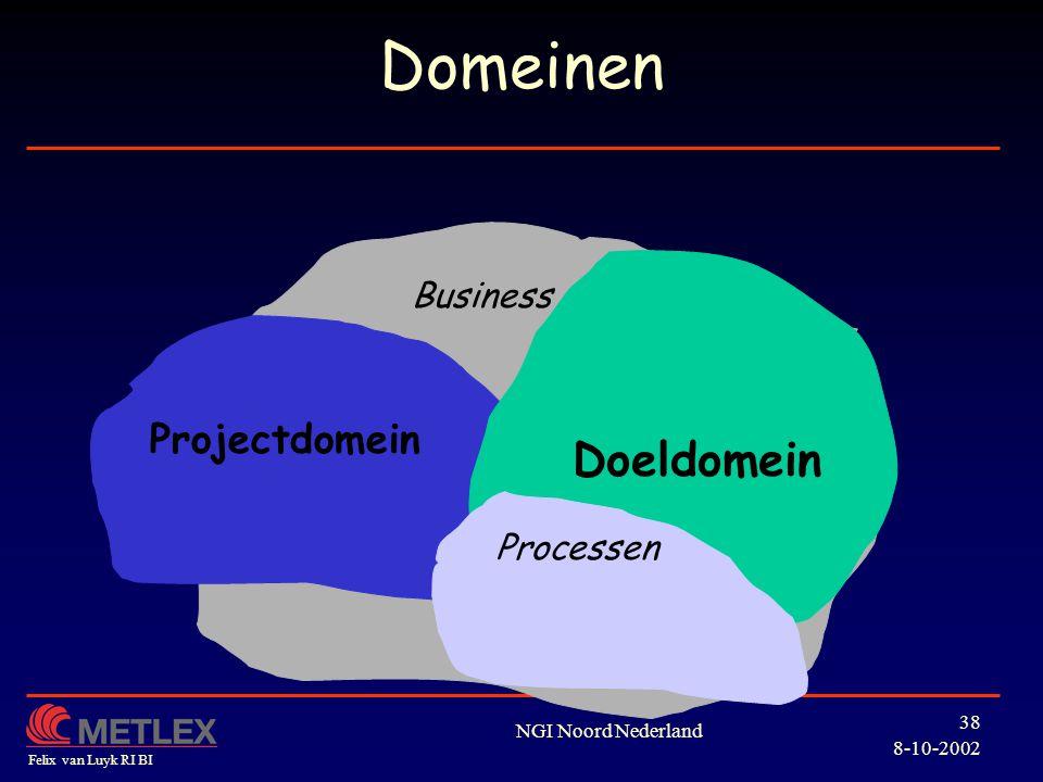 Domeinen Doeldomein Projectdomein Business Processen