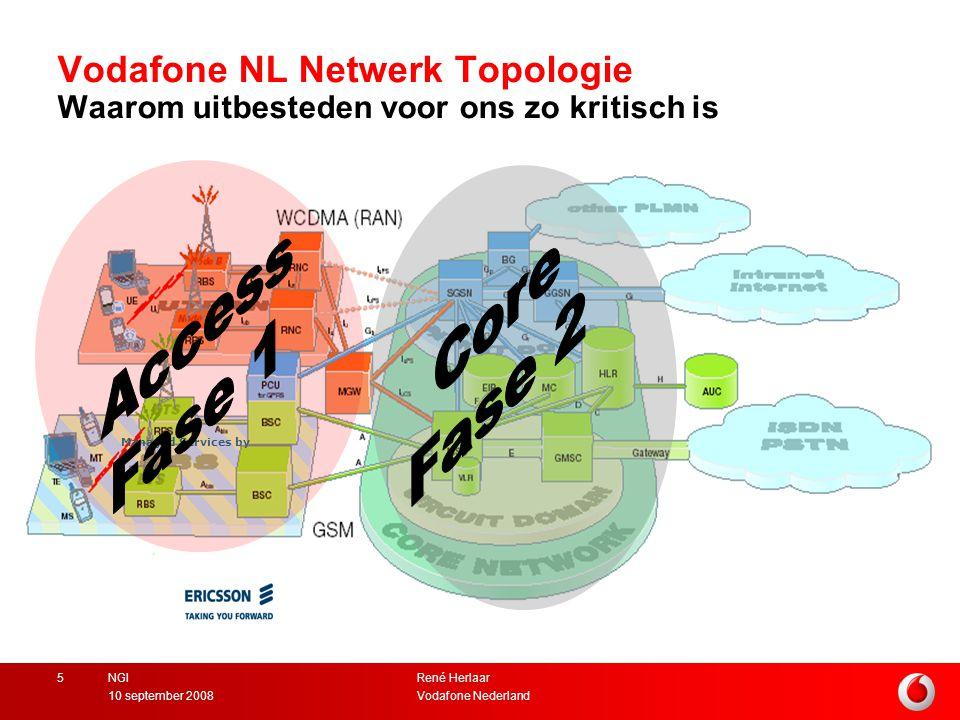 Vodafone NL Netwerk Topologie Waarom uitbesteden voor ons zo kritisch is