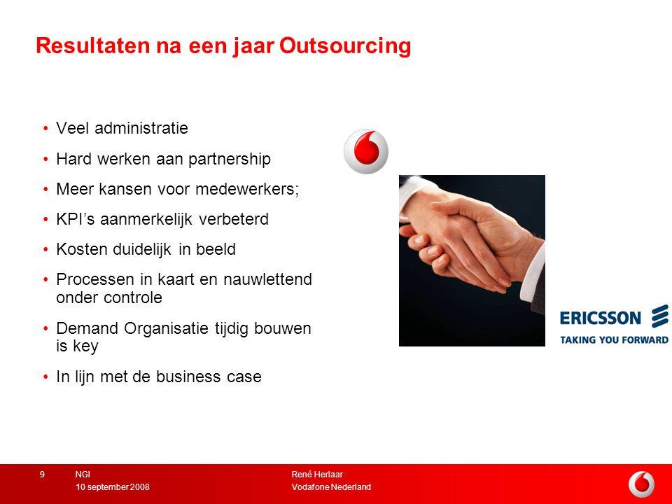 Resultaten na een jaar Outsourcing