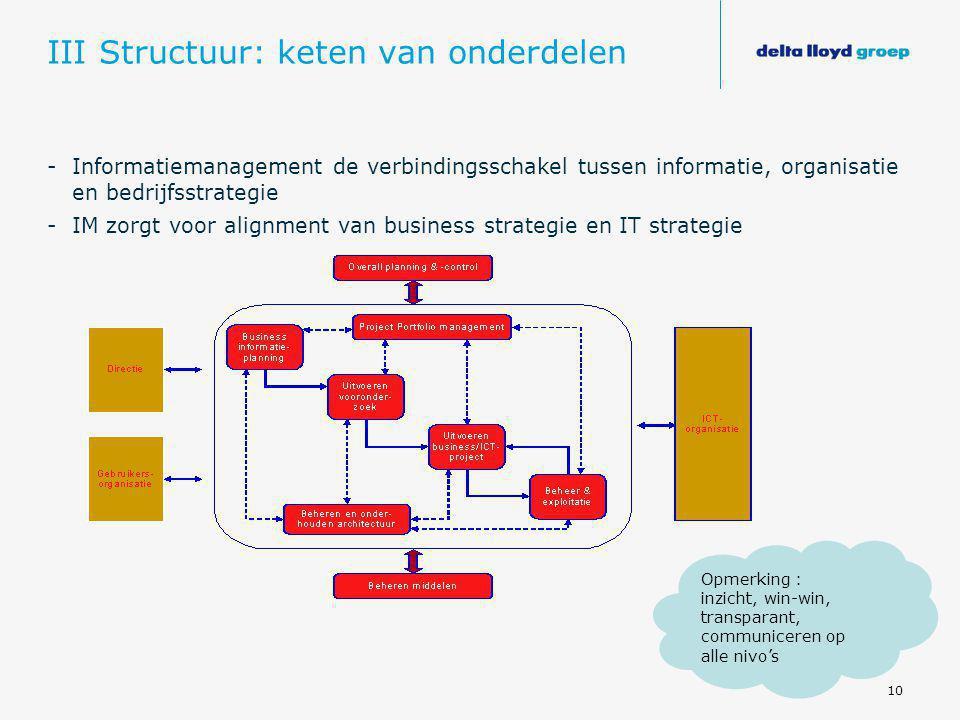 III Structuur: keten van onderdelen