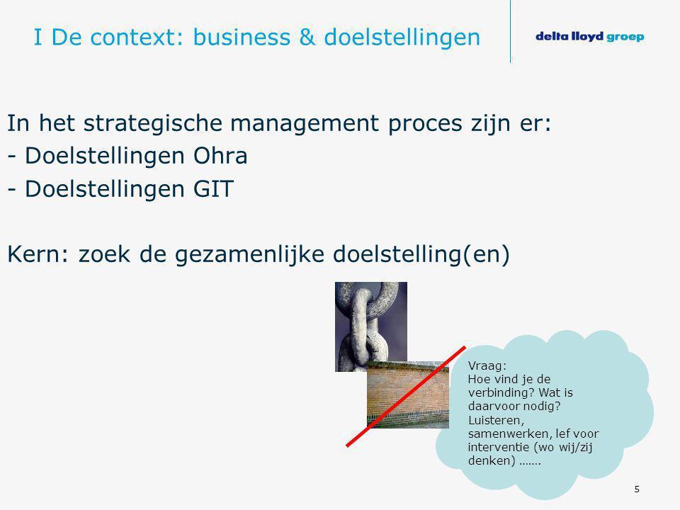 I De context: business & doelstellingen