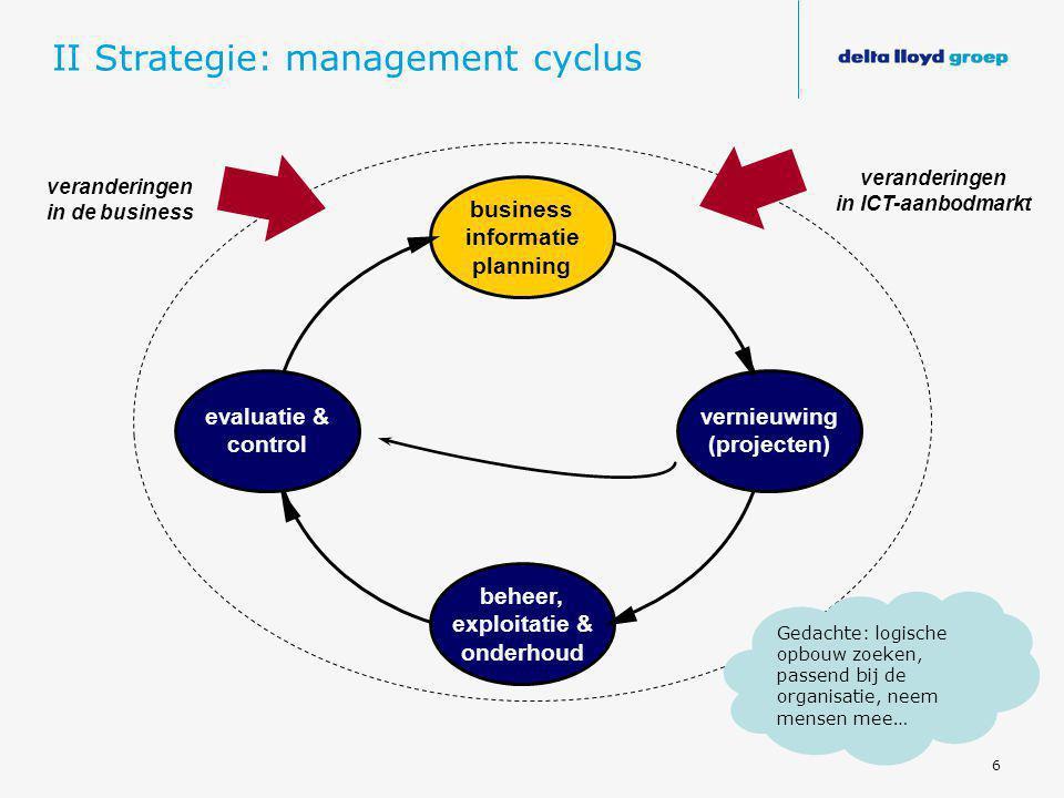 II Strategie: management cyclus