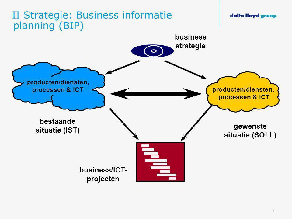 II Strategie: Business informatie planning (BIP)