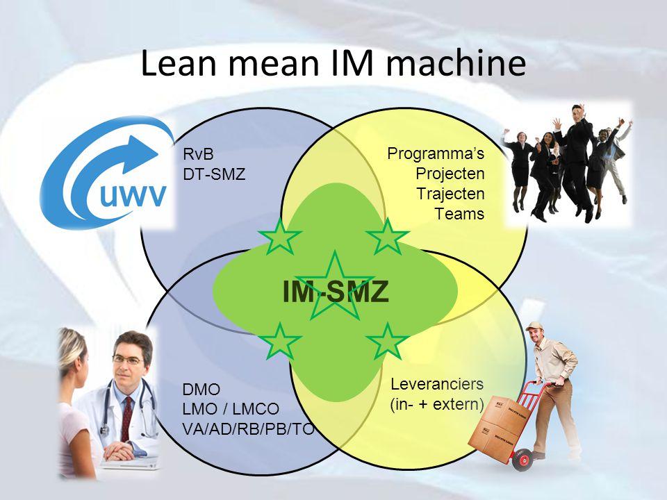 Lean mean IM machine IM-SMZ RvB Programma's DT-SMZ Projecten Trajecten