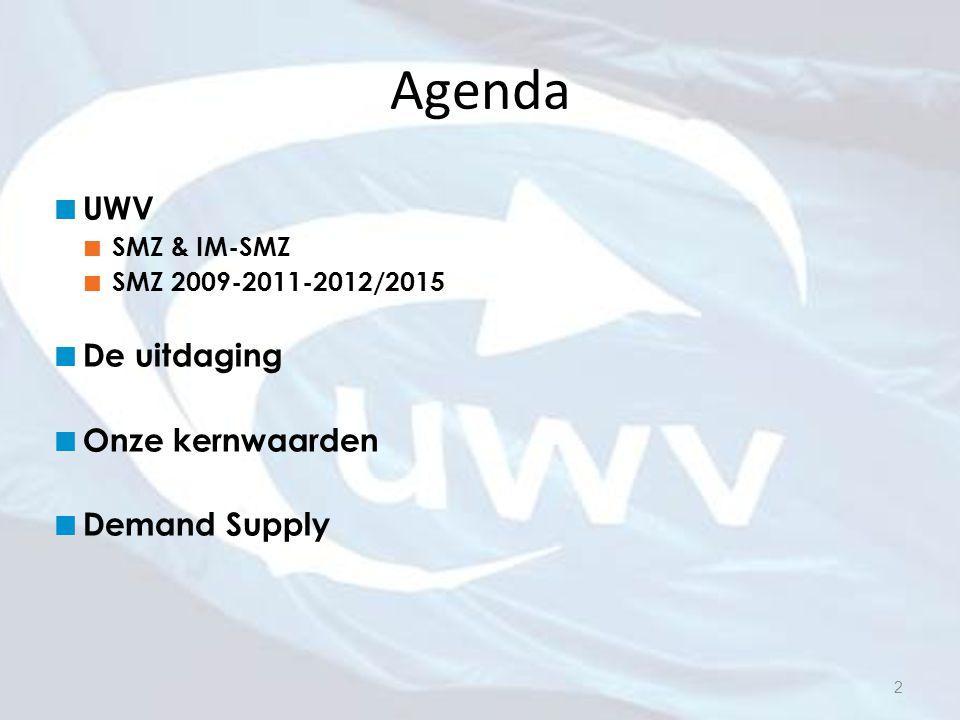 Agenda UWV De uitdaging Onze kernwaarden Demand Supply SMZ & IM-SMZ