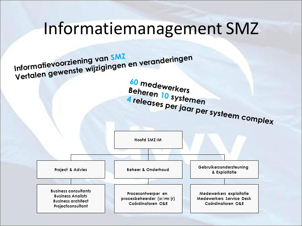Informatiemanagement SMZ