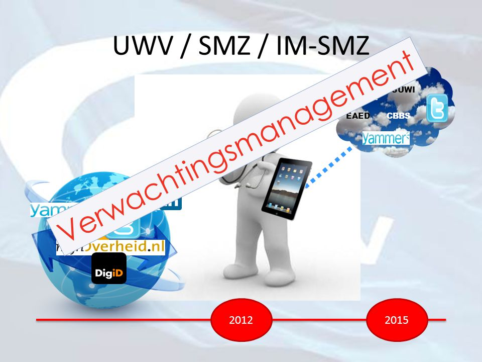 Verwachtingsmanagement