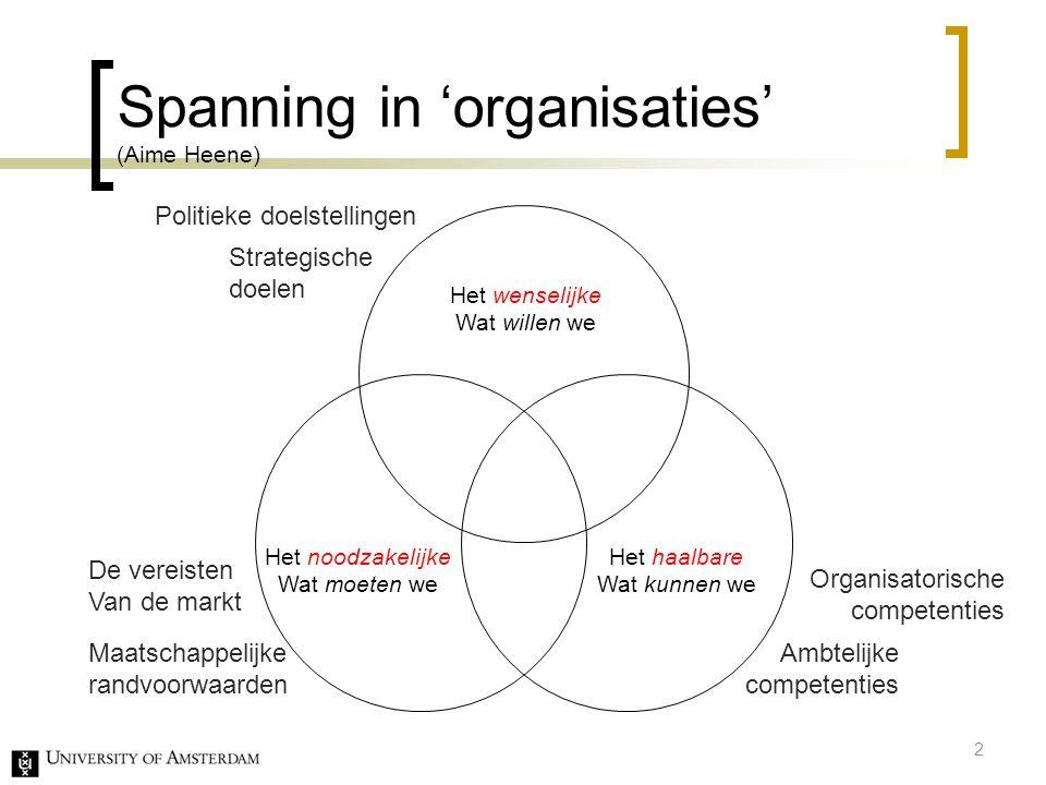 Spanning in 'organisaties' (Aime Heene)