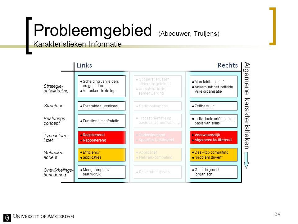 Probleemgebied (Abcouwer, Truijens) Karakteristieken Informatie