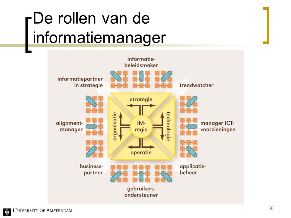 De rollen van de informatiemanager