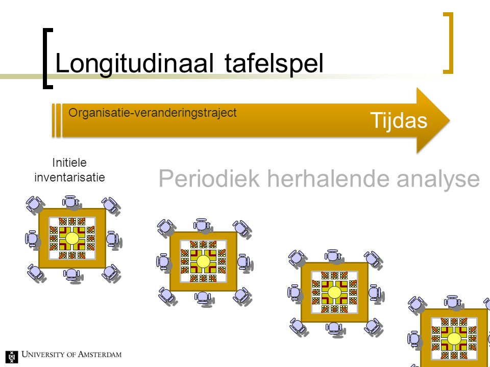 Longitudinaal tafelspel
