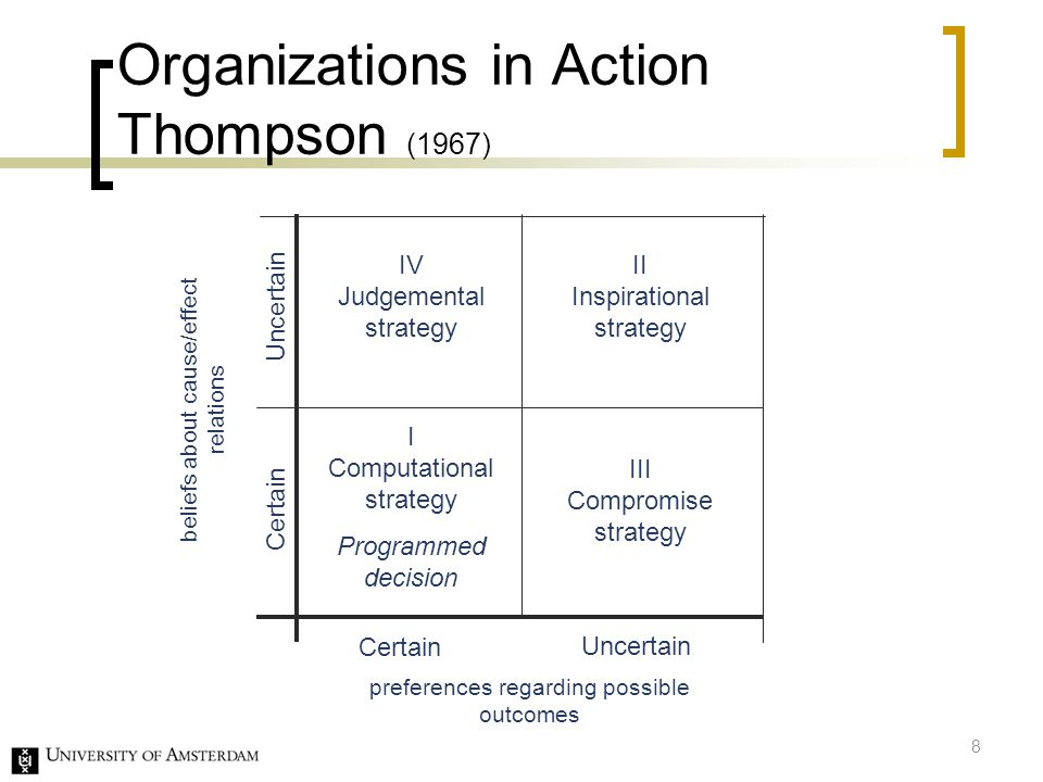 Organizations in Action Thompson (1967)