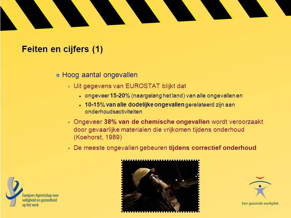 Feiten en cijfers (1) Hoog aantal ongevallen