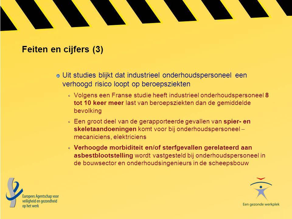 Feiten en cijfers (3) Uit studies blijkt dat industrieel onderhoudspersoneel een verhoogd risico loopt op beroepsziekten.