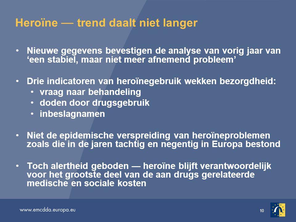Heroïne — trend daalt niet langer