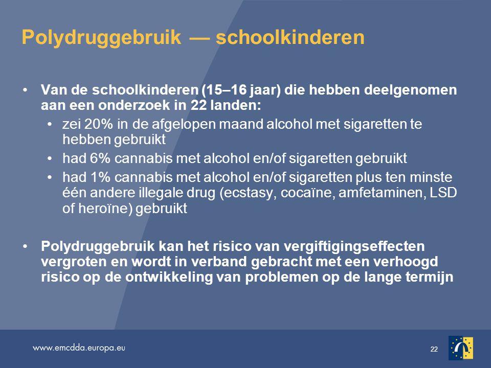 Polydruggebruik — schoolkinderen