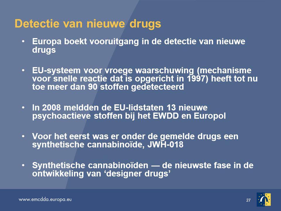 Detectie van nieuwe drugs