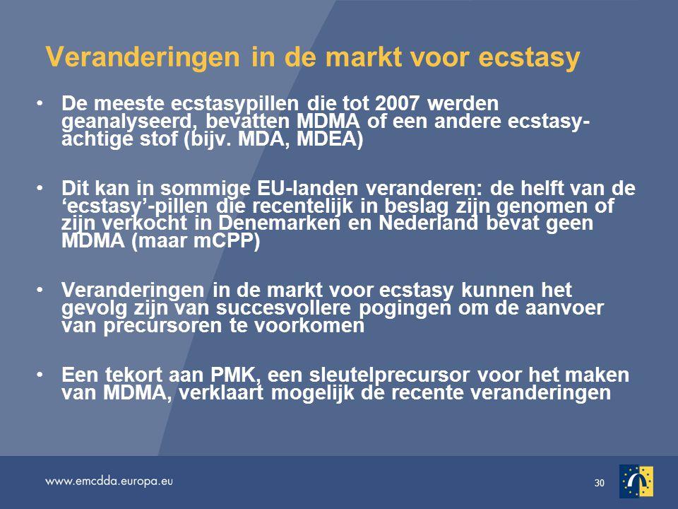 Veranderingen in de markt voor ecstasy
