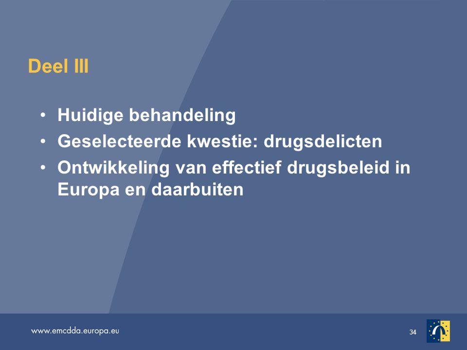 Deel III Huidige behandeling Geselecteerde kwestie: drugsdelicten