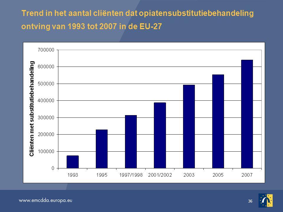 Trend in het aantal cliënten dat opiatensubstitutiebehandeling ontving van 1993 tot 2007 in de EU-27
