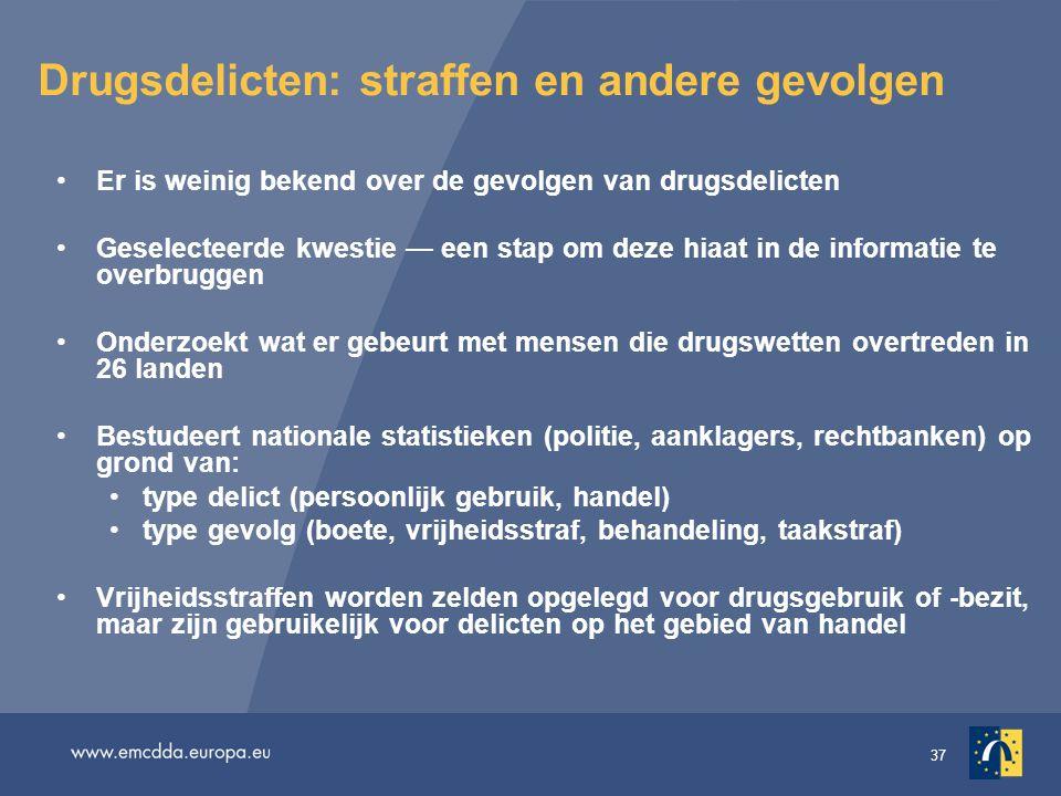 Drugsdelicten: straffen en andere gevolgen