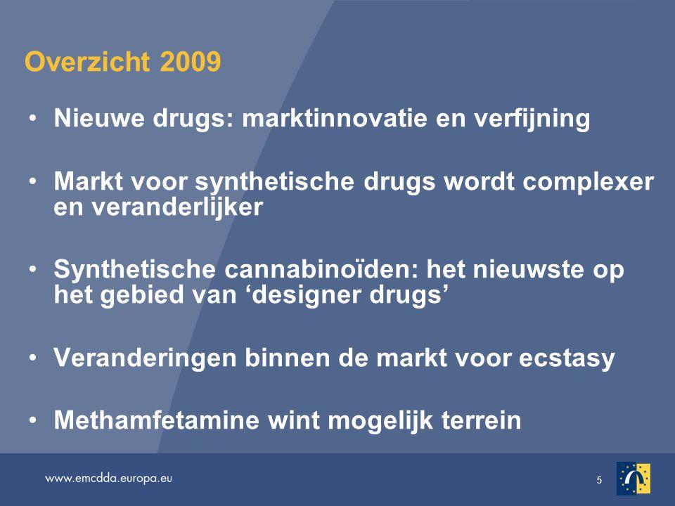 Overzicht 2009 Nieuwe drugs: marktinnovatie en verfijning