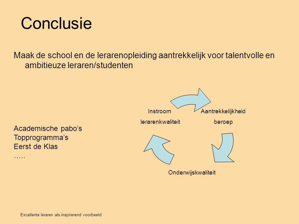 Conclusie Maak de school en de lerarenopleiding aantrekkelijk voor talentvolle en ambitieuze leraren/studenten.