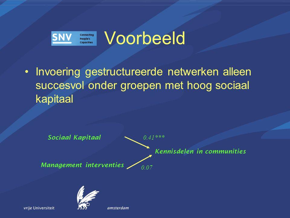Voorbeeld Invoering gestructureerde netwerken alleen succesvol onder groepen met hoog sociaal kapitaal.