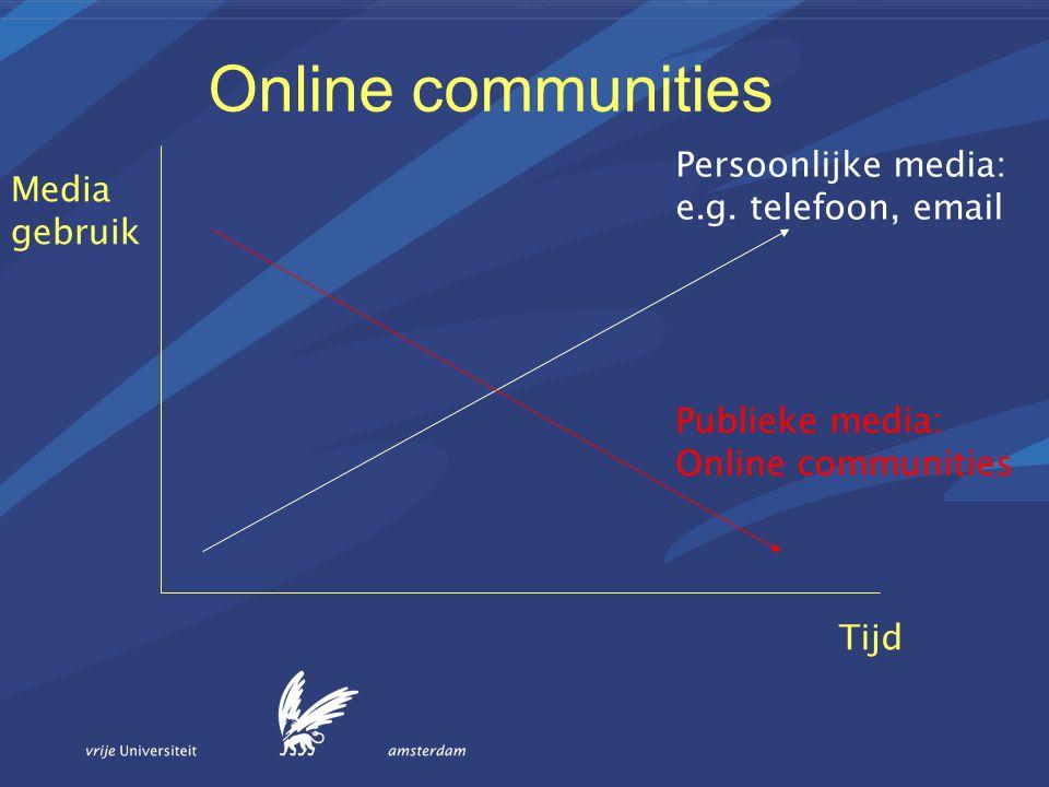 Online communities Persoonlijke media: e.g. telefoon, email