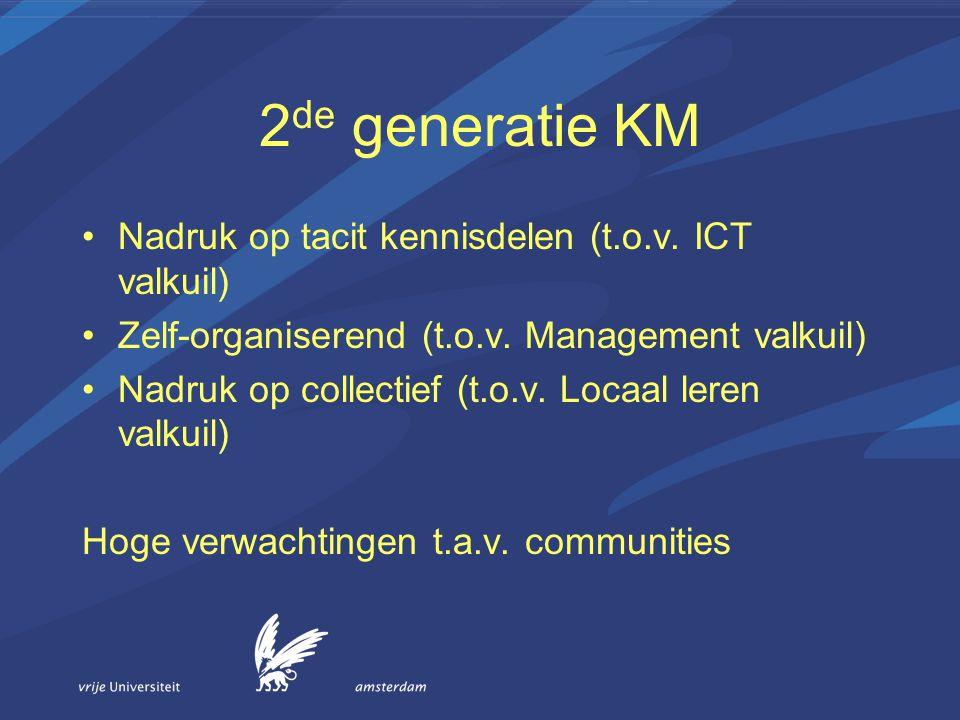 2de generatie KM Nadruk op tacit kennisdelen (t.o.v. ICT valkuil)