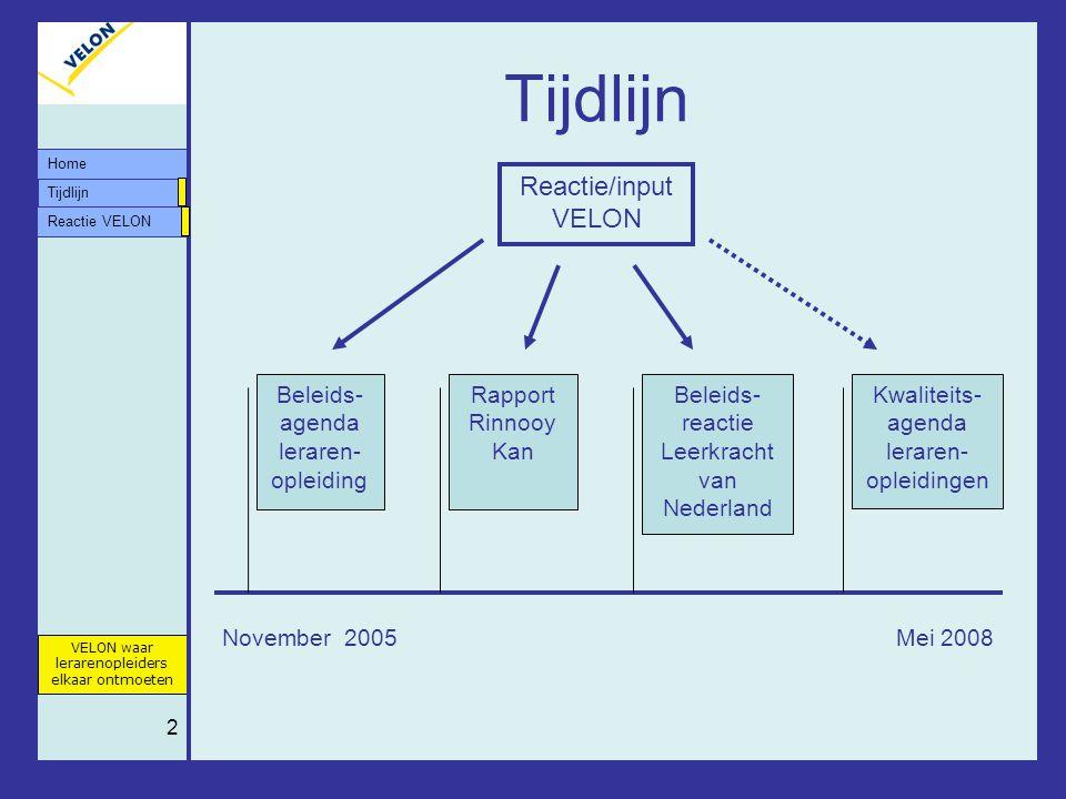 Tijdlijn Reactie/input VELON Beleids-agenda leraren-opleiding