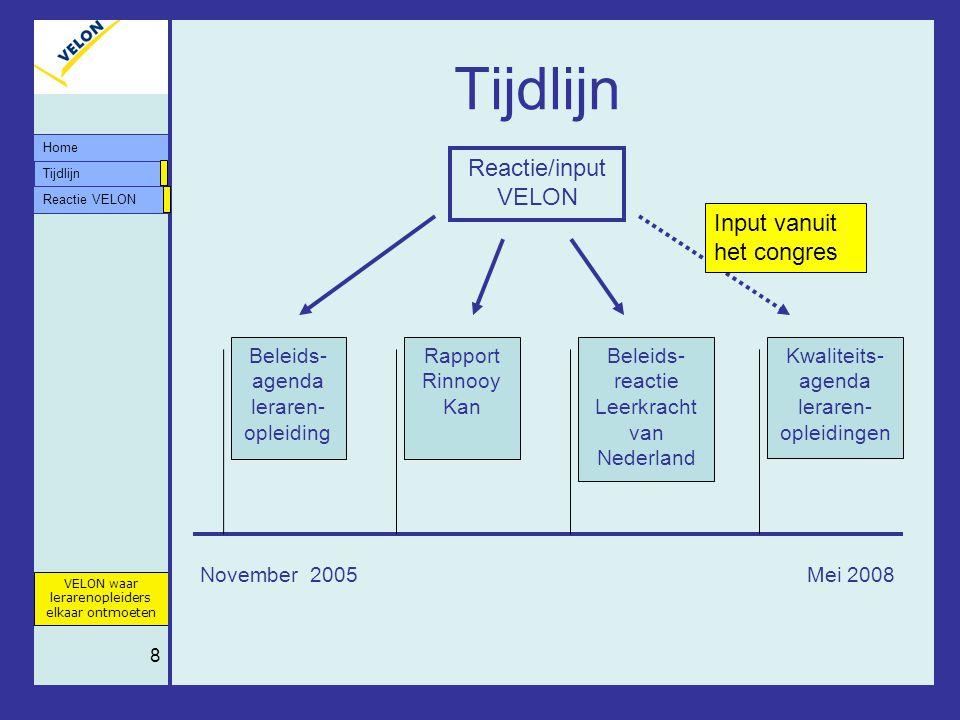 Tijdlijn Reactie/input VELON Input vanuit het congres