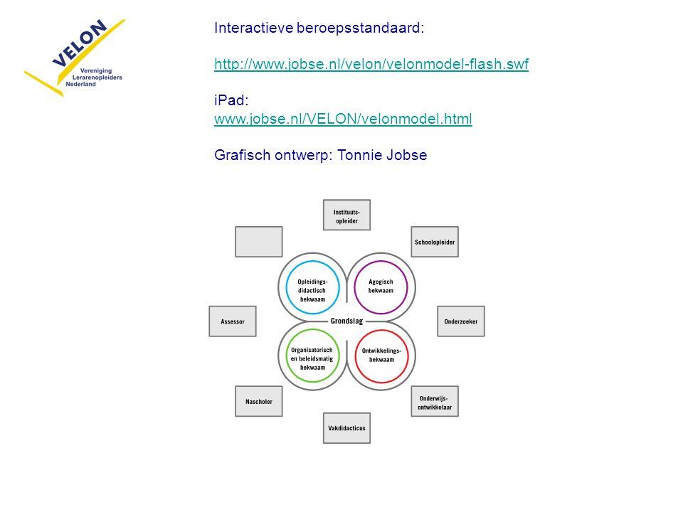 Interactieve beroepsstandaard: