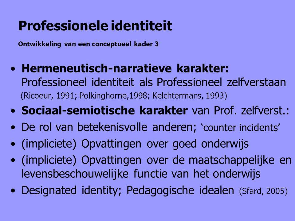 Professionele identiteit Ontwikkeling van een conceptueel kader 3