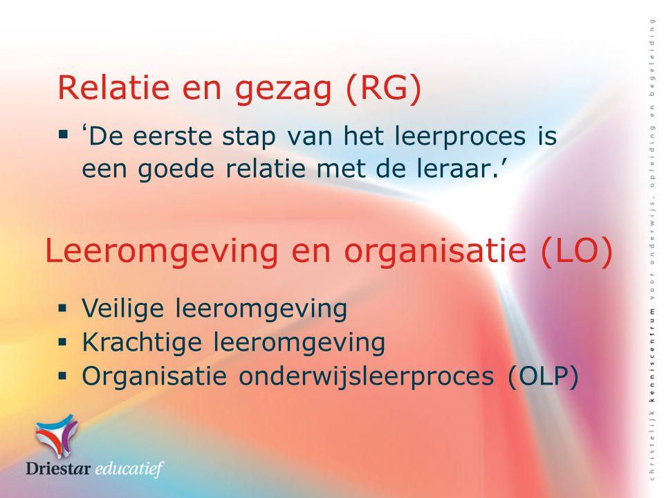 Leeromgeving en organisatie (LO)