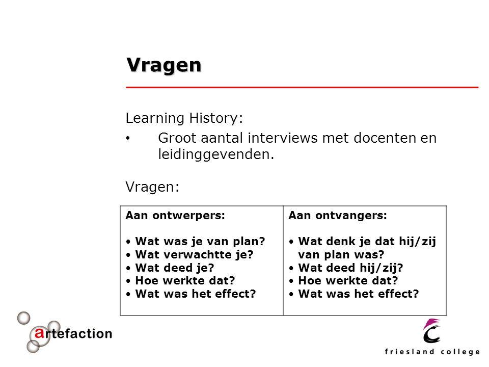 Vragen Learning History: