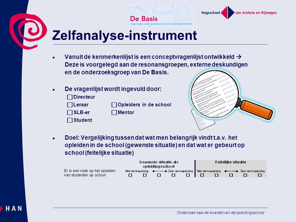 Zelfanalyse-instrument