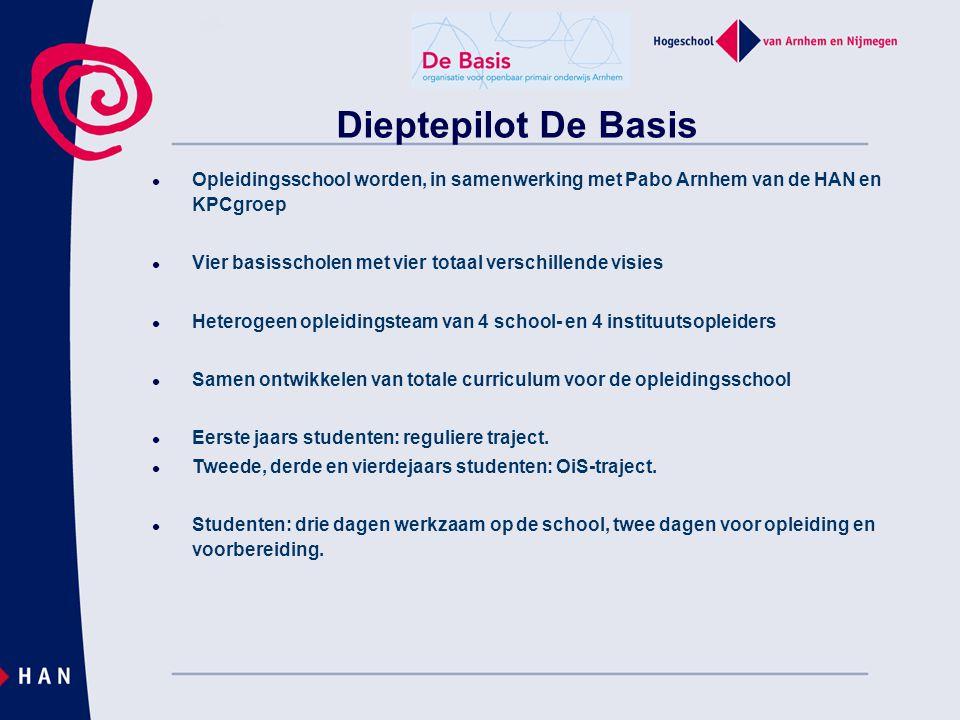 Dieptepilot De Basis Opleidingsschool worden, in samenwerking met Pabo Arnhem van de HAN en KPCgroep.